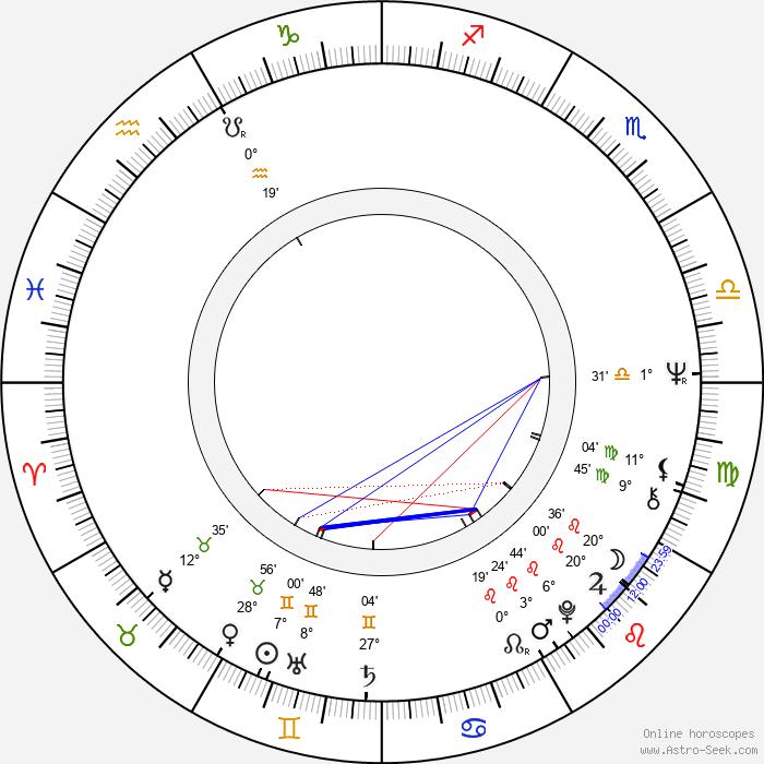 Sondra Locke - Birth horoscope chart