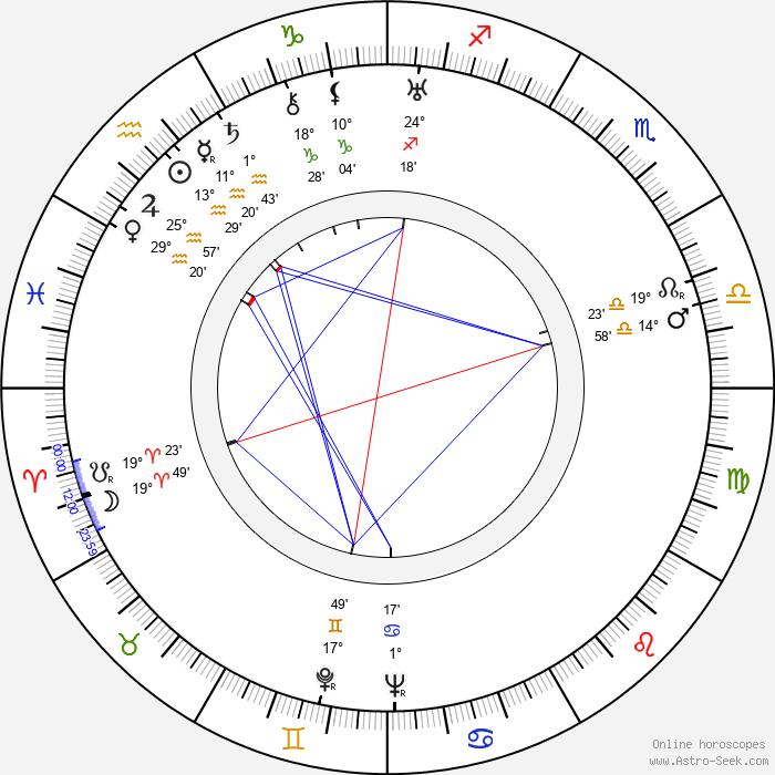Sondra Rodgers - Birth horoscope chart