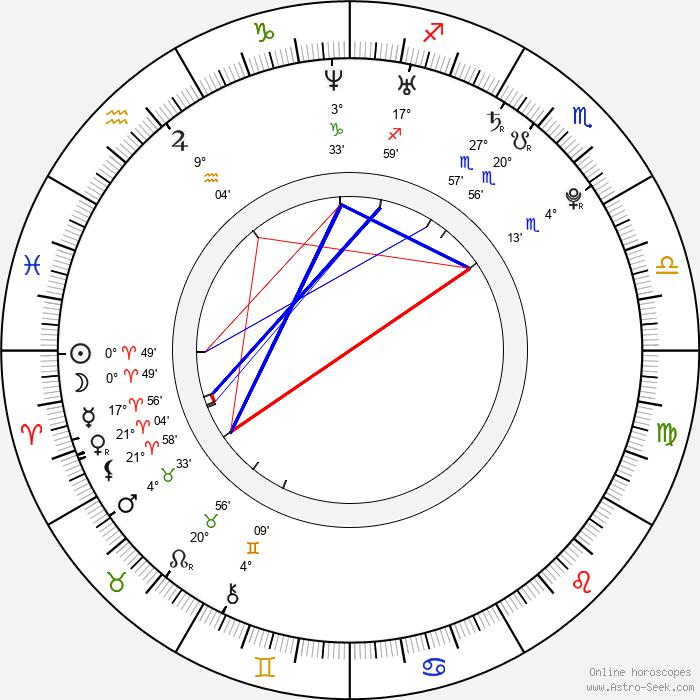 Sonequa Martin-Green - Birth horoscope chart