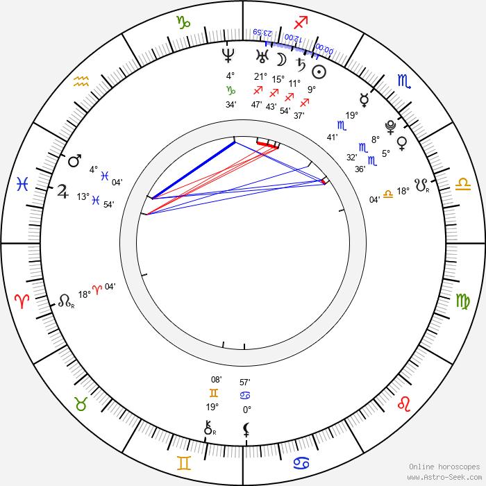 Song Ha-Yoon - Birth horoscope chart