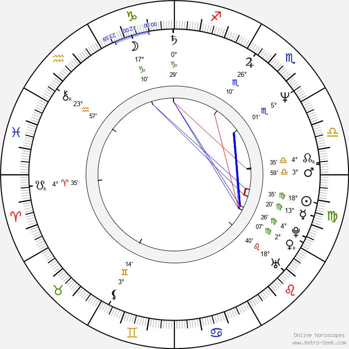 Song Ji-Na - Birth horoscope chart