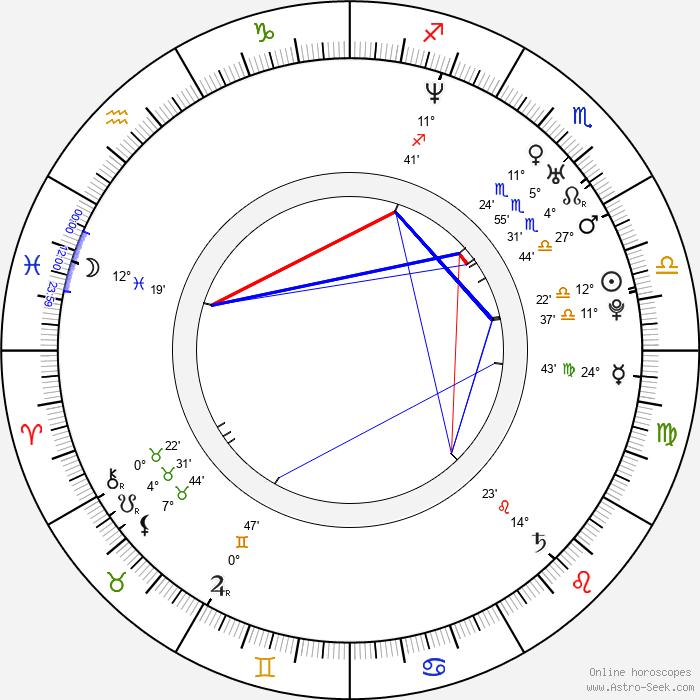 Song Seung Hun - Birth horoscope chart