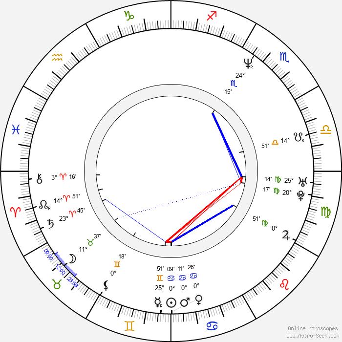 Sonique - Birth horoscope chart
