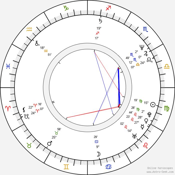 Sonja Smits - Birth horoscope chart
