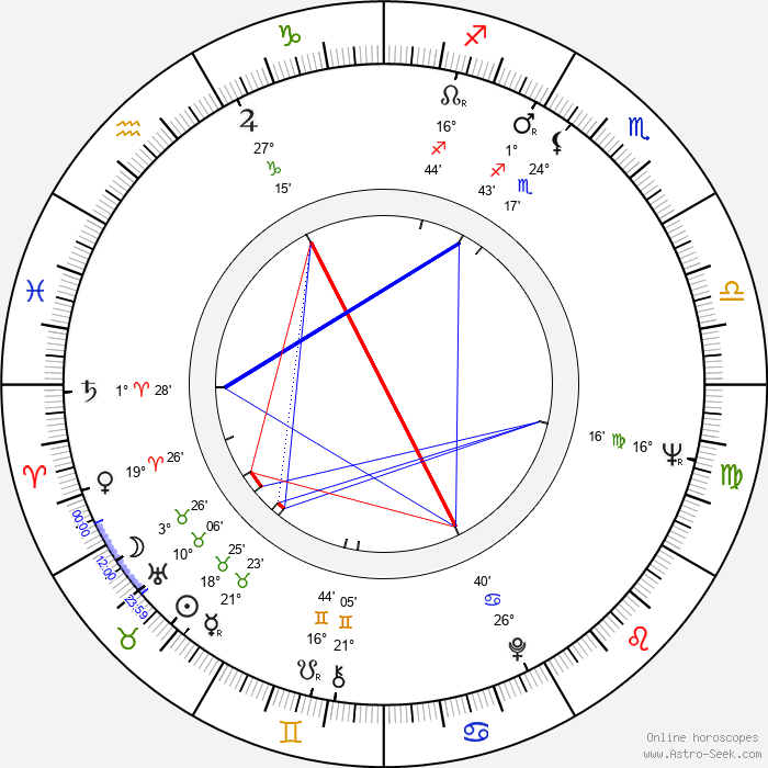 Sonny Curtis - Birth horoscope chart