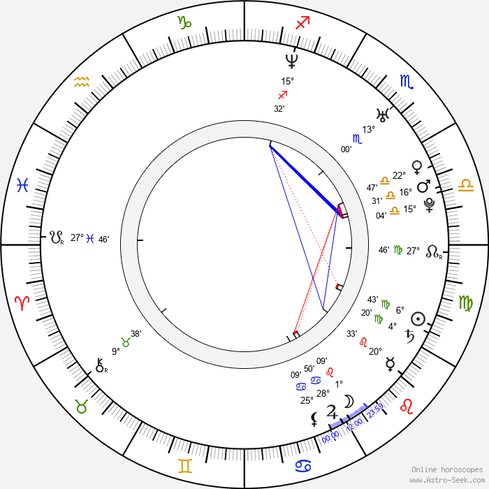 Sophia Ellis - Birth horoscope chart