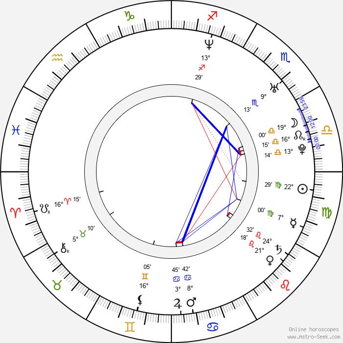 Sophie Dahl - Birth horoscope chart