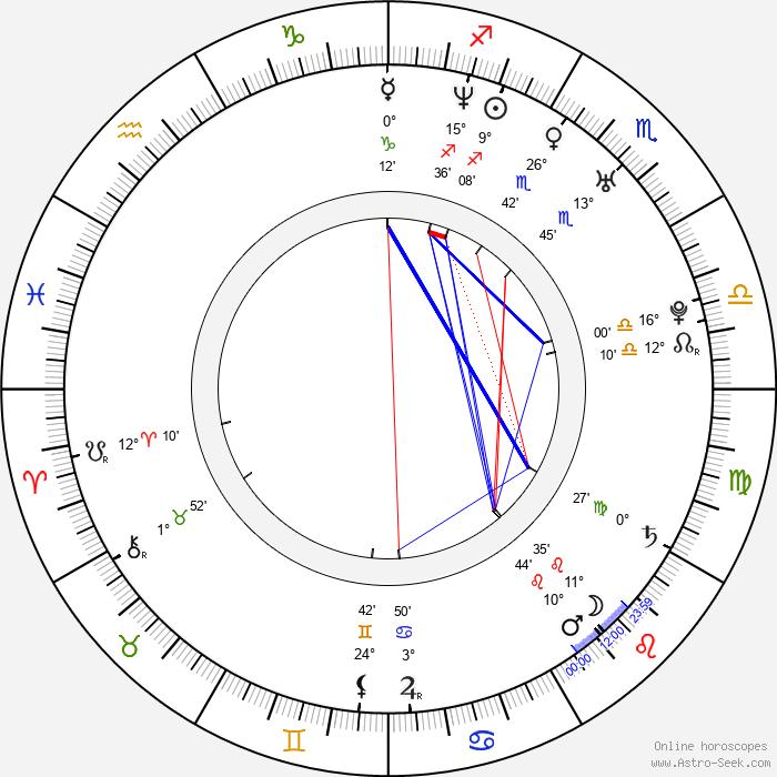 Sophie Guillemin - Birth horoscope chart