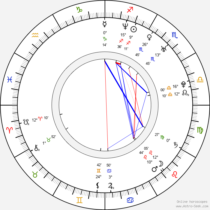 Sophie Guillemin - Birth horoscope chart