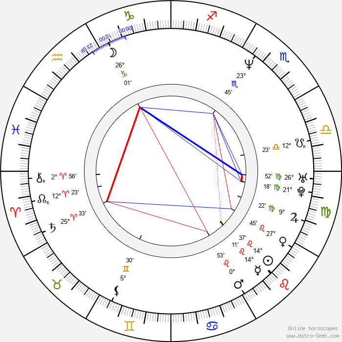 Sophie Lee - Birth horoscope chart