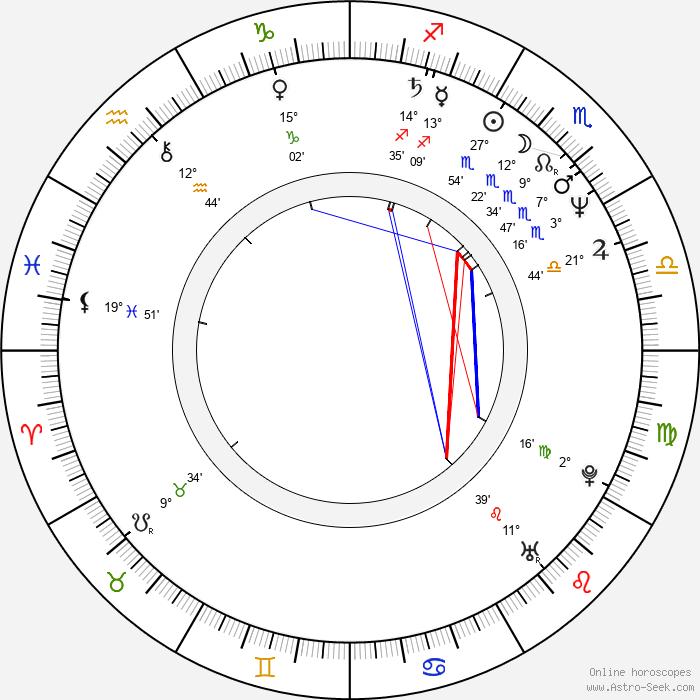 Sophie Lorain - Birth horoscope chart