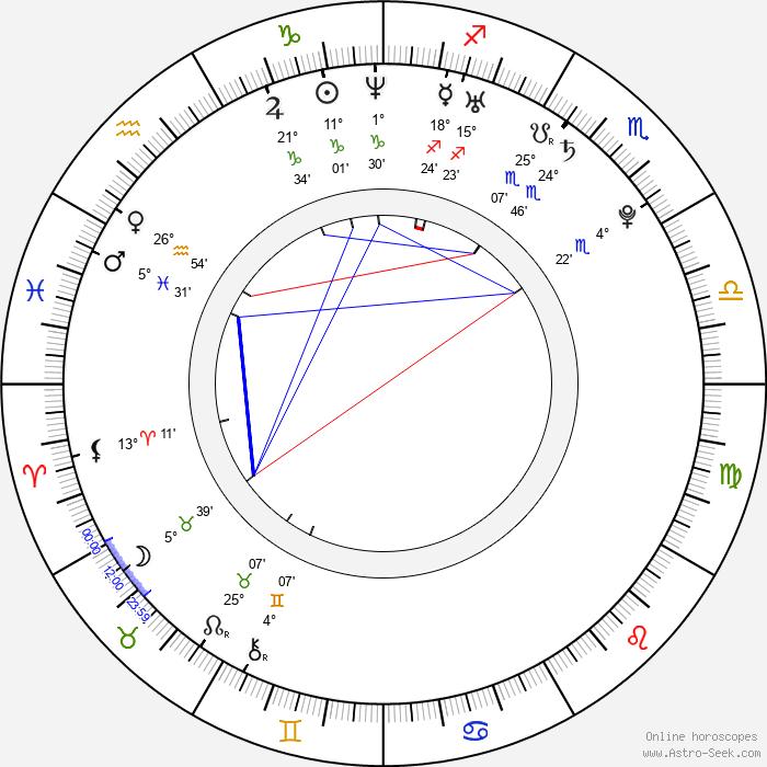 Sophie McShera - Birth horoscope chart