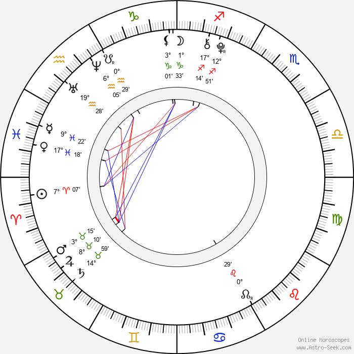 Sophie Nélisse - Birth horoscope chart