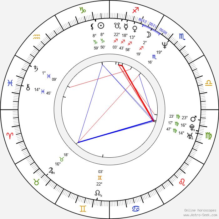 Sophie Ward - Birth horoscope chart