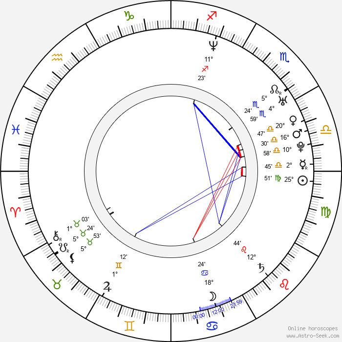 Sophina Brown - Birth horoscope chart