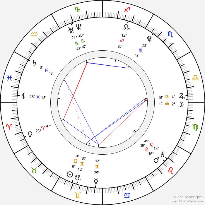 Sota Fukushi - Birth horoscope chart