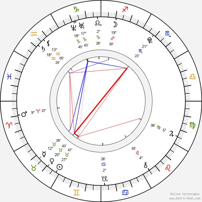 Spencer Breslin - Birth horoscope chart