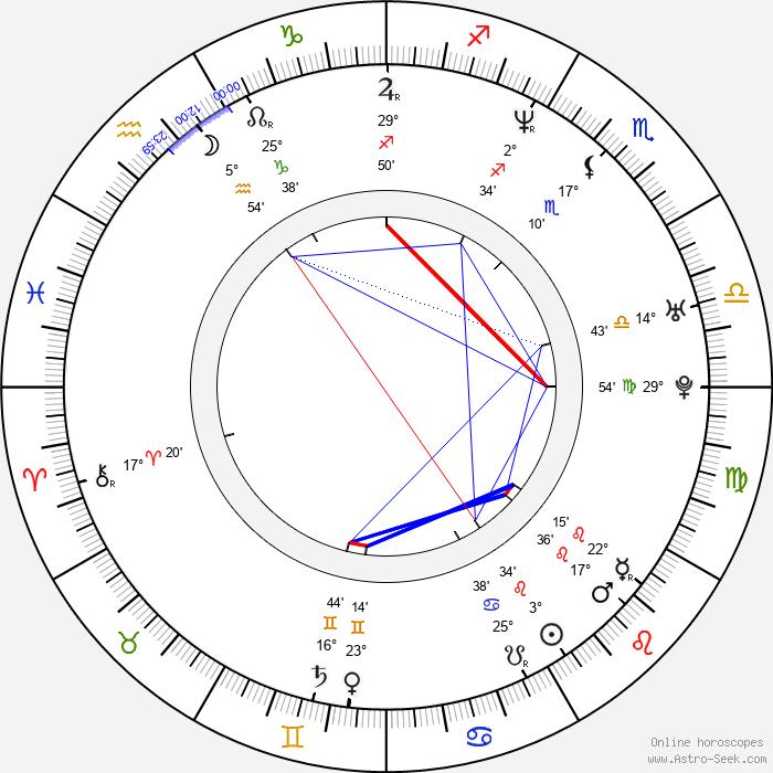 Spencer Wilding - Birth horoscope chart
