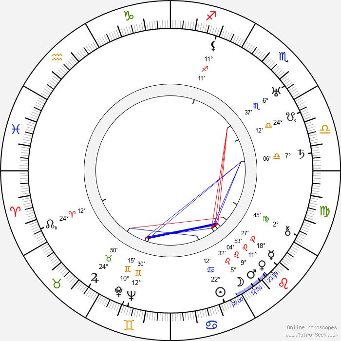 Spencer Williams - Birth horoscope chart