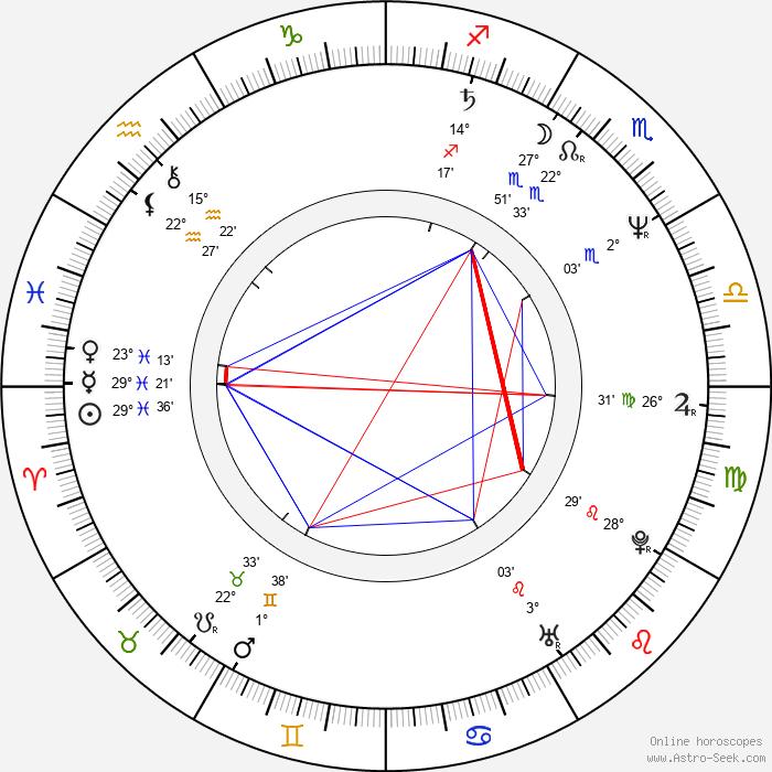 Spike Lee - Birth horoscope chart