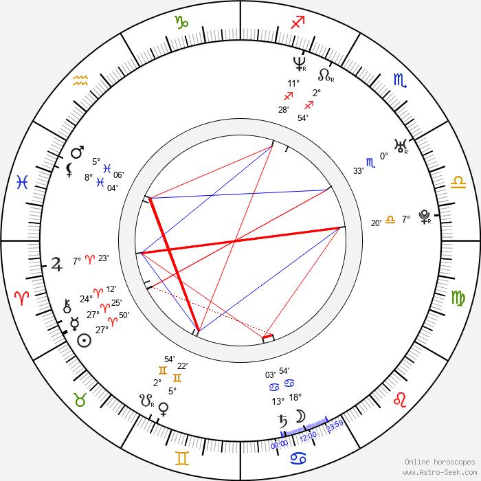 Spliff Star - Birth horoscope chart