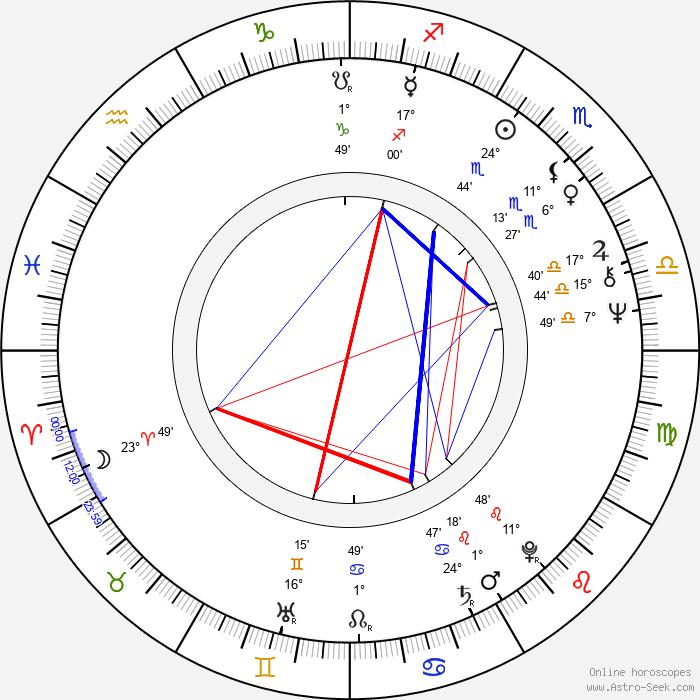 Srdjan Karanović - Birth horoscope chart