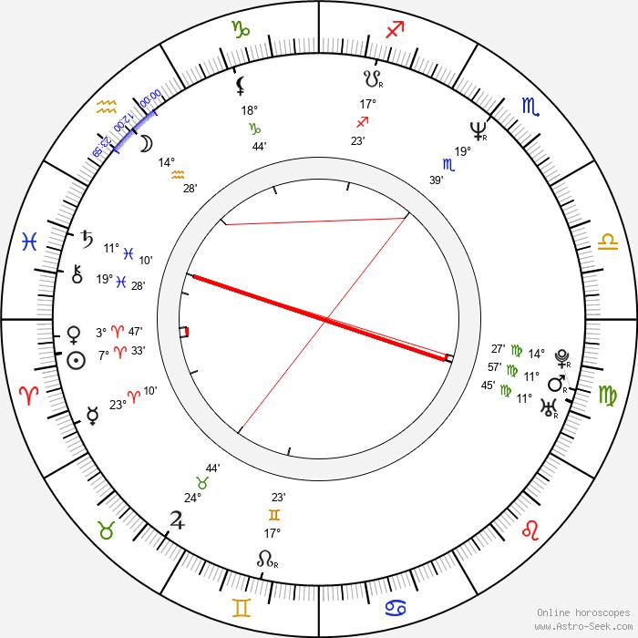 Srdjan Todorovic - Birth horoscope chart
