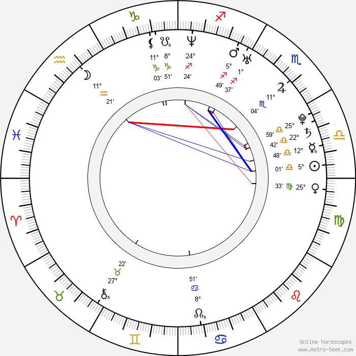 St. Vincent - Birth horoscope chart