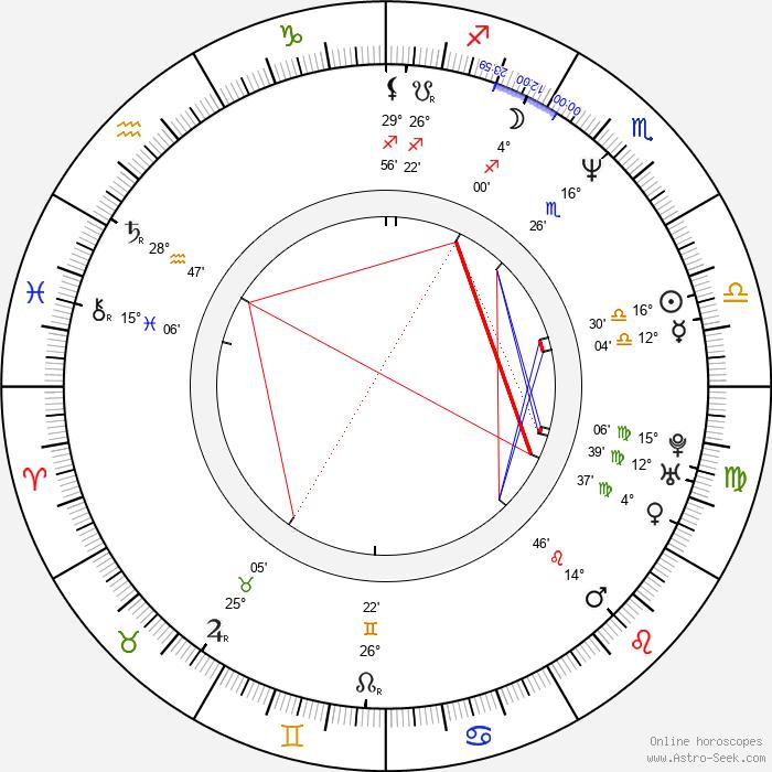 Stacey Donovan - Birth horoscope chart