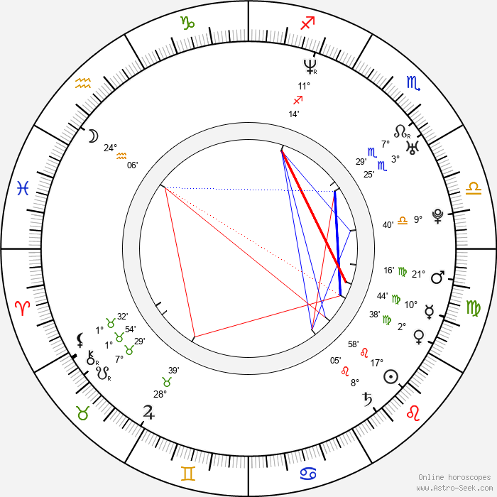 Stacey Hayes - Birth horoscope chart