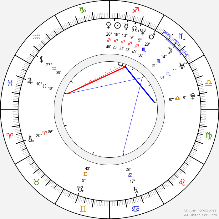 Staci Flood - Birth horoscope chart