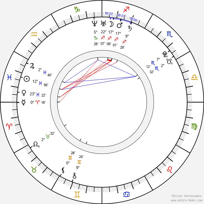 Stacie Orrico - Birth horoscope chart