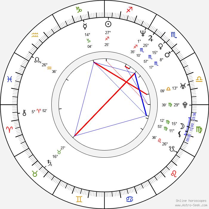Stacy Jones - Birth horoscope chart