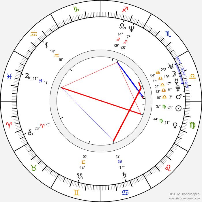 Stacy Kamano - Birth horoscope chart