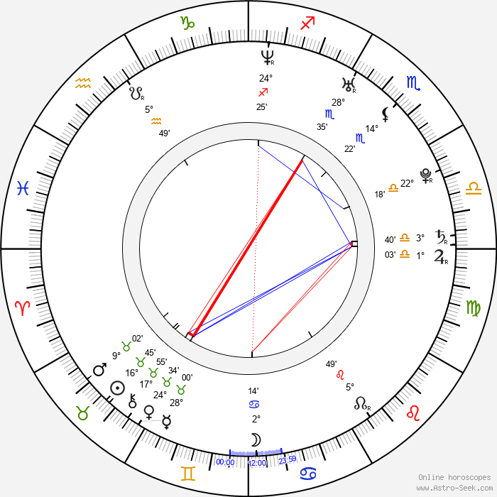 Stacy Silver - Birth horoscope chart