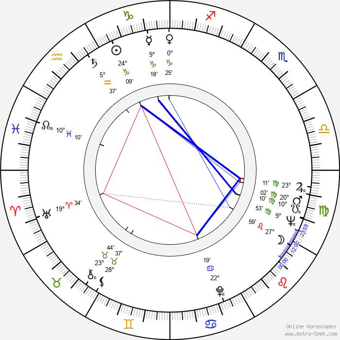 Stan Brakhage - Birth horoscope chart