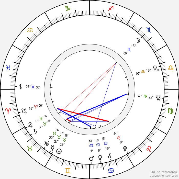 Stan Mikita - Birth horoscope chart