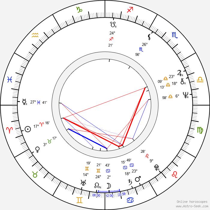 Stan Winston - Birth horoscope chart