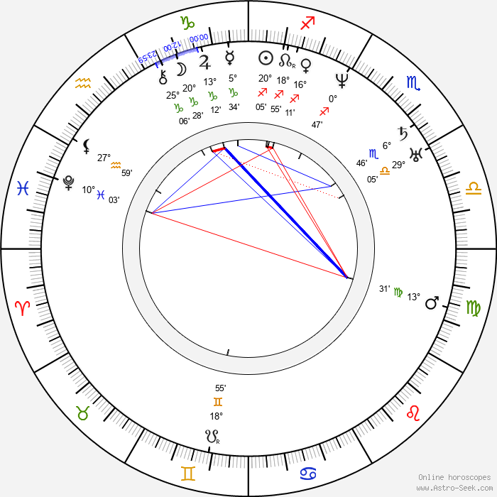 Stand Watie - Birth horoscope chart