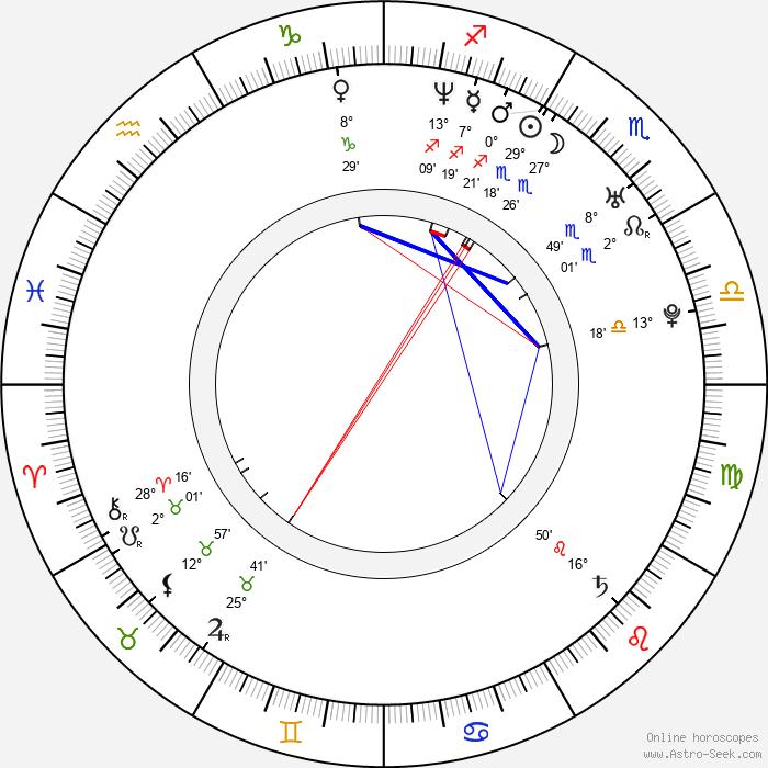 Stanislav Ježek - Birth horoscope chart
