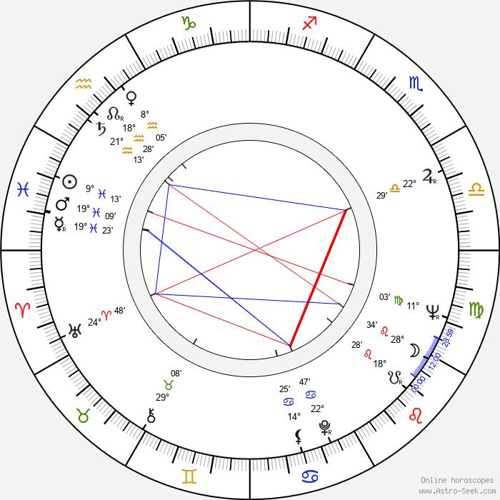 Stanislav Junek - Birth horoscope chart