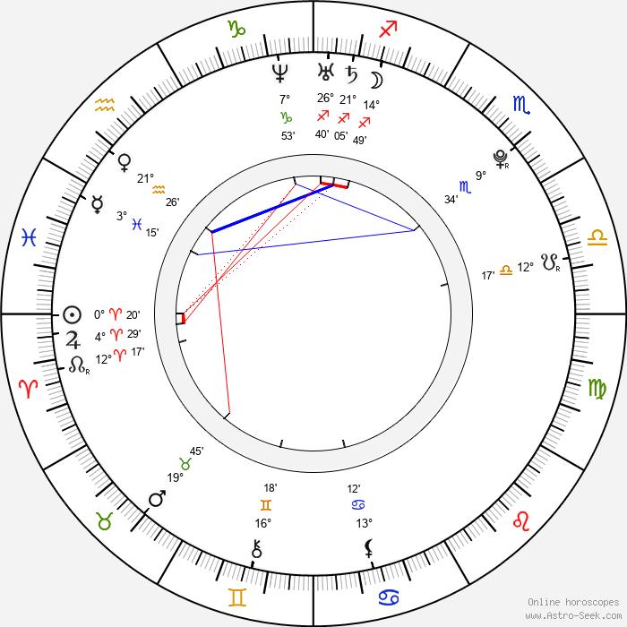 Stanislav Mikuš - Birth horoscope chart