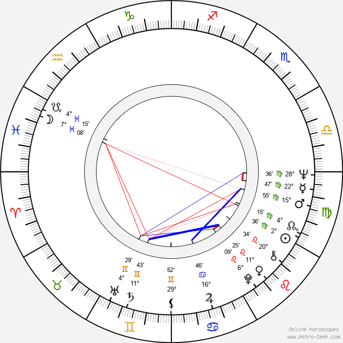 Stanislav Štícha - Birth horoscope chart
