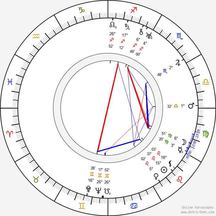 Stanislaw Sielanski - Birth horoscope chart