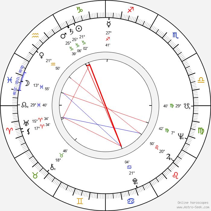 Stanislaw Wyszynski - Birth horoscope chart