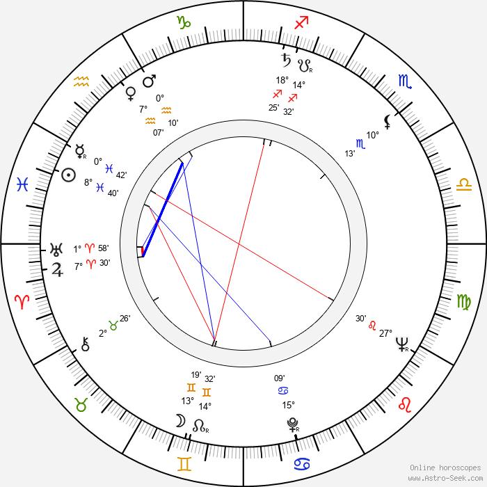 Stanley Baker - Birth horoscope chart