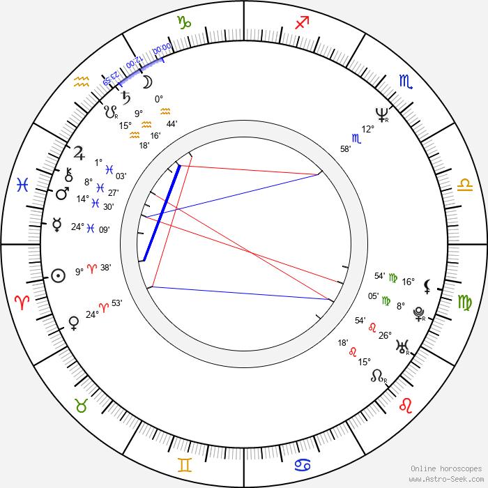 Stanley Burrell - Birth horoscope chart