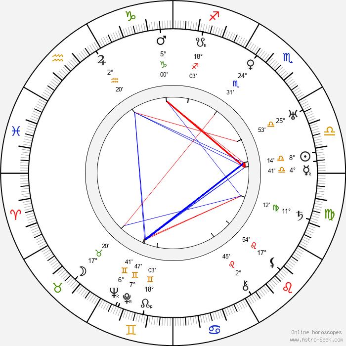 Stanley Holloway - Birth horoscope chart