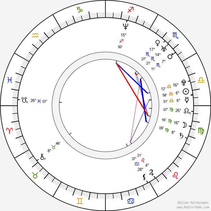 Stark Sands - Birth horoscope chart