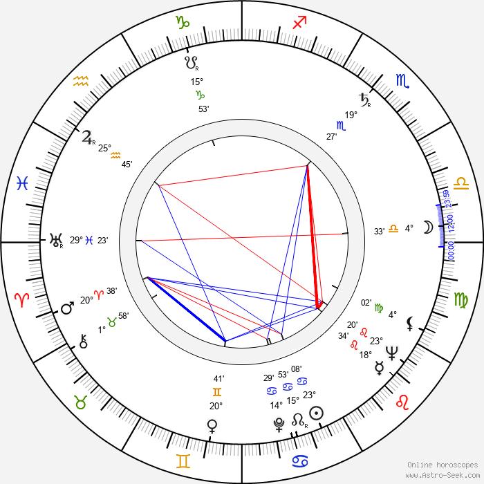 Stef Wertheimer - Birth horoscope chart